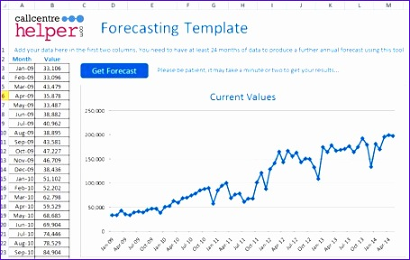 forecasting excel template 455288