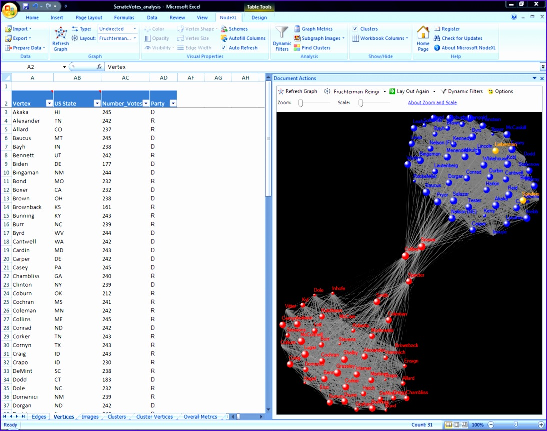 nodexl network overview discovery and exploration in excel