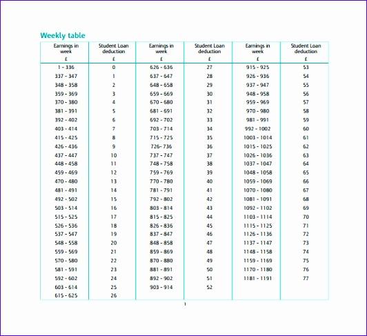 loan payment calculator
