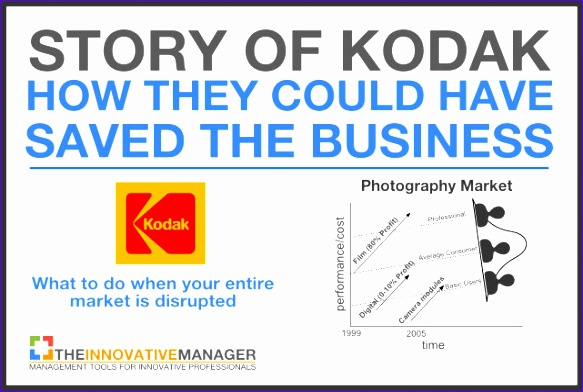 story of kodak