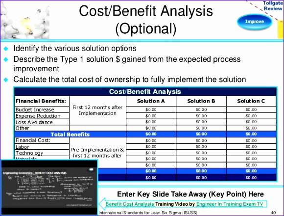 ... Cost Benefit Analysis Template Improve Phase Lean Six Sigma Tollgate  Template 580440  Cost Savings Analysis Template