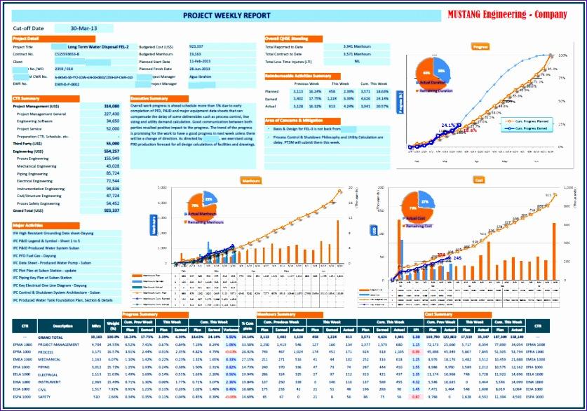 w11 aib water disposal front end loadingfel 2 progress monitoring 837586