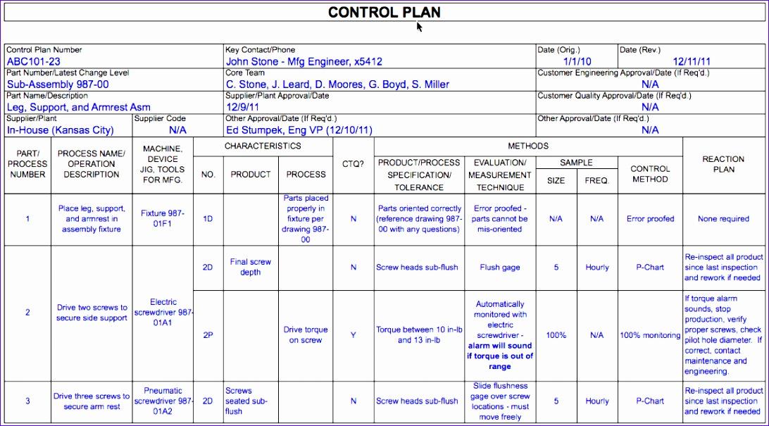 quality control plan template excel josemulinohouseco
