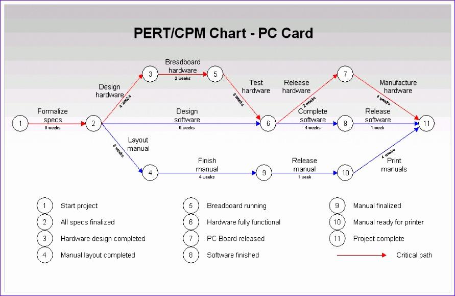 pert hardware 891579