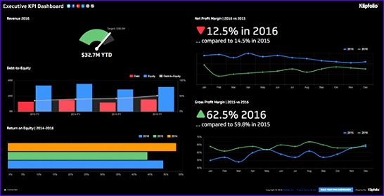 live dashboards