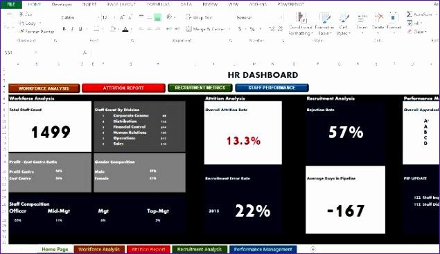 hr analytics excel tool ariyo raji pmp