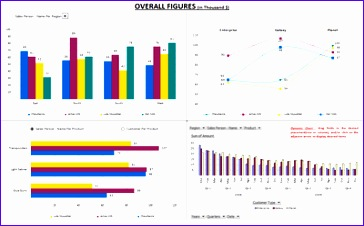 sales dashboards 364226