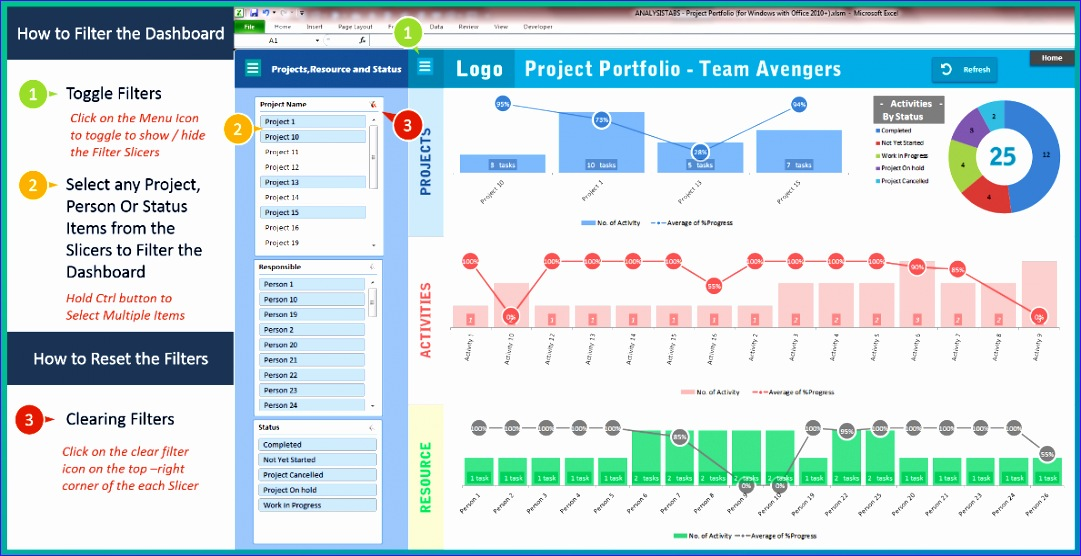 project portfolio dashboard 1081556