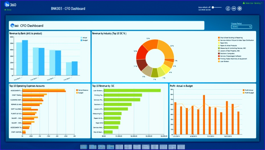 top management reporting software for credit unions 931529