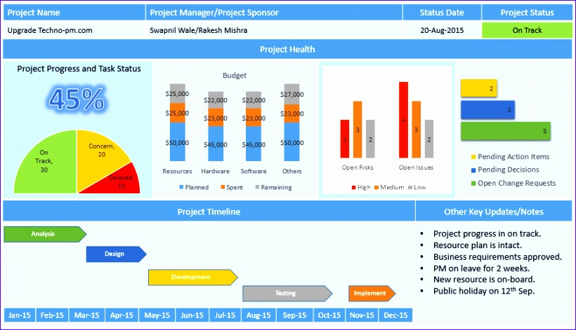 Excel Dashboards Templates  Exceltemplates  Exceltemplates