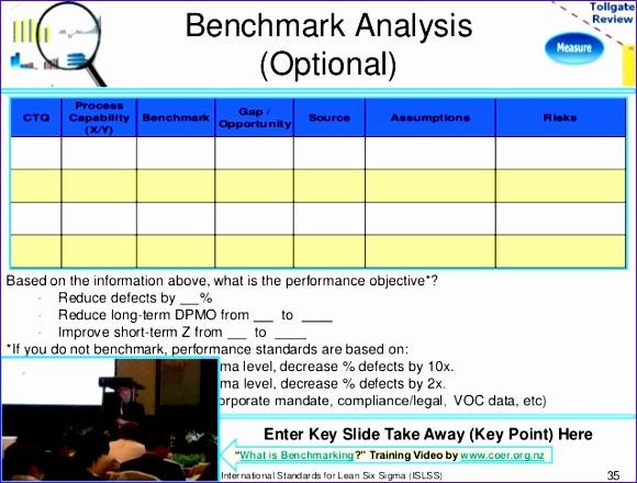 measure phase lean six sigma tollgate template 580440