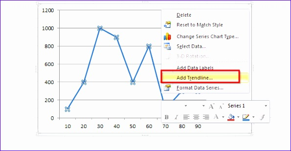 how to present and analyze trends in ms excel 595309
