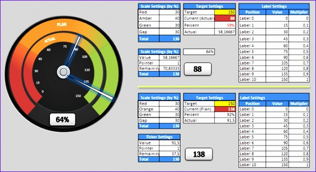 dual gauge template 633344