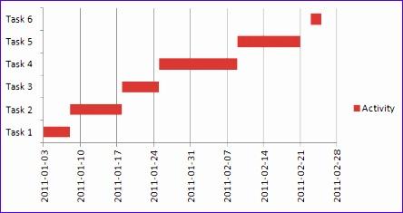 dynamic gantt charts in excel 2007 444235