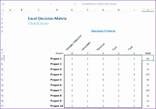 use an excel based decision matrix for critical decisions 546383