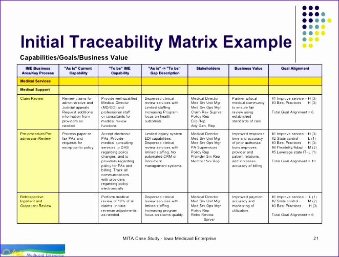 sample traceability matrix template 662502