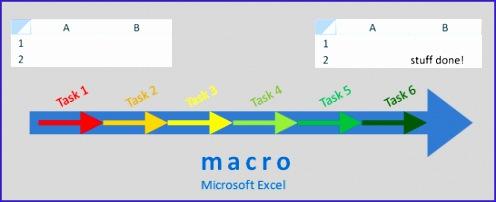 excelling excel 3 macros