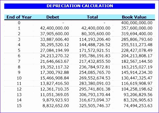 7 excel depreciation template
