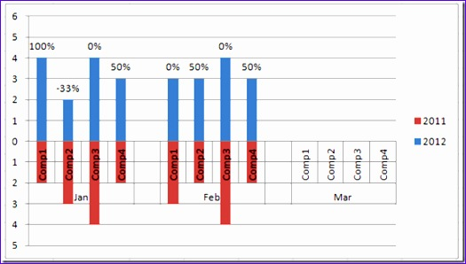 add difference data labels to excel horizontal tornado chart 525298