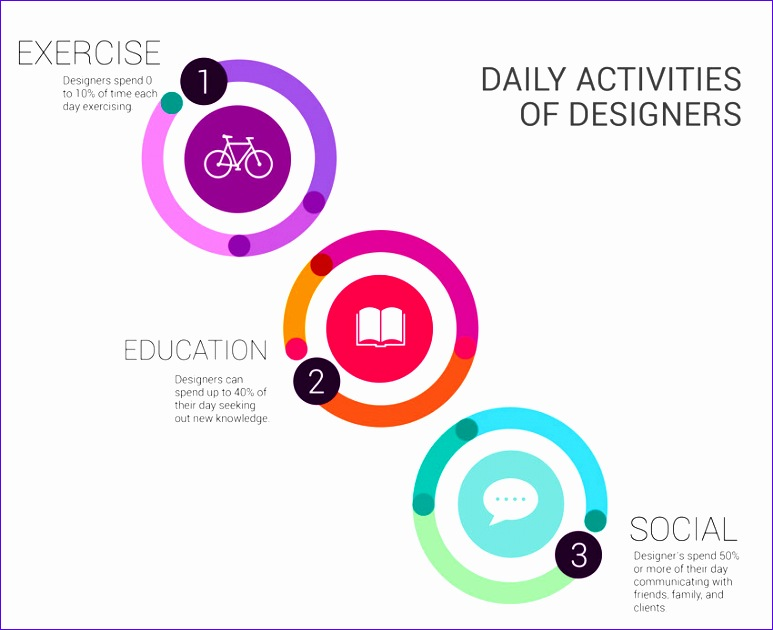 design in 60 seconds what is an infographic cms 773630