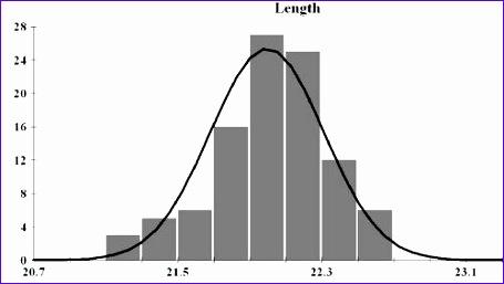 statistics normal distribution 455257