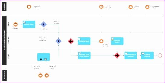 bpmn diagram examples
