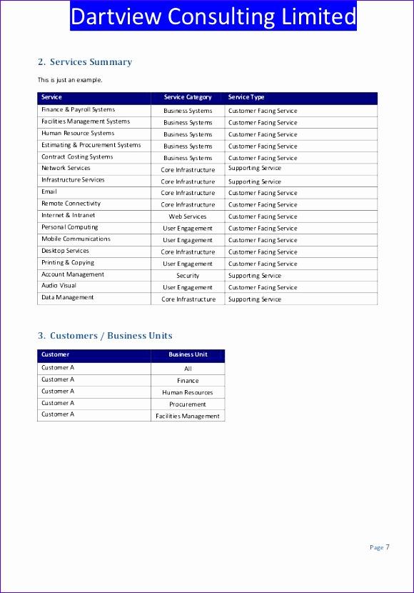 itil service catalogue template 580830