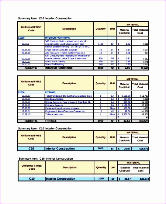 project estimate template 546671