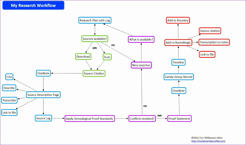 Excel Family Tree Template K2qal Elegant Enote 1443841