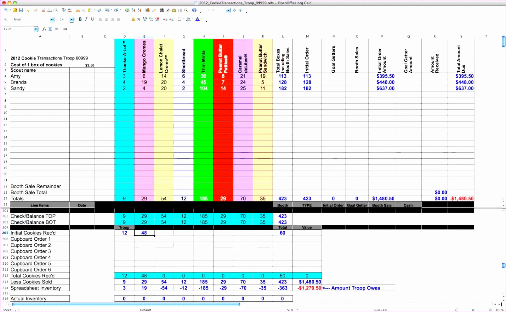 Excel Family Tree Template Sgjih New 2012 Cookie Spreadsheet Tutorial 17671080