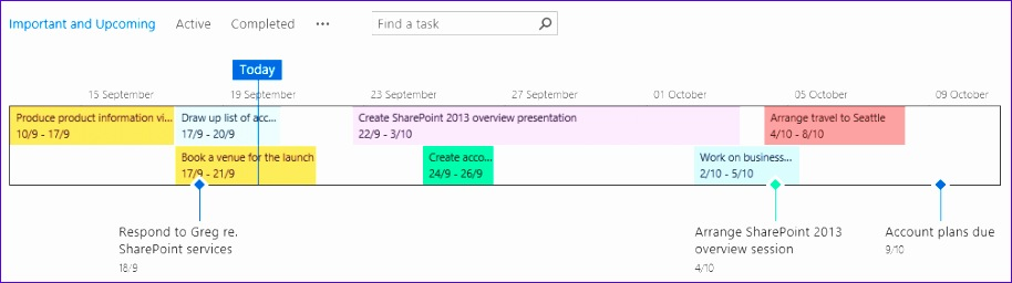 managing your tasks with sharepoint 2013