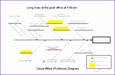 fishbone diagram samples 367241