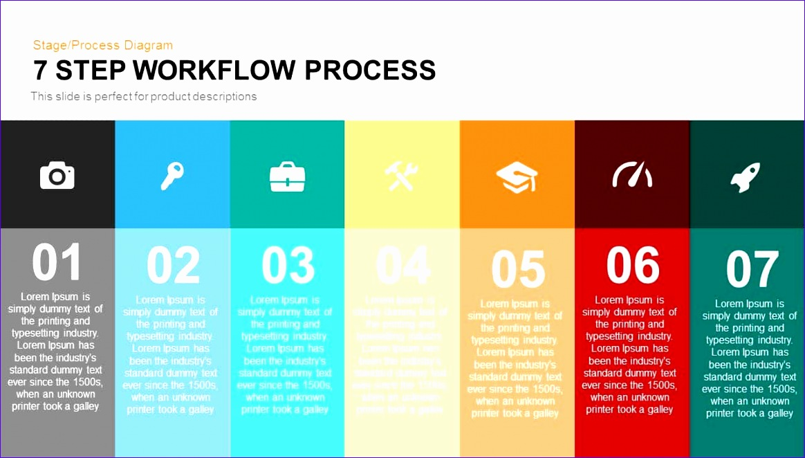 7 step workflow process 1164662