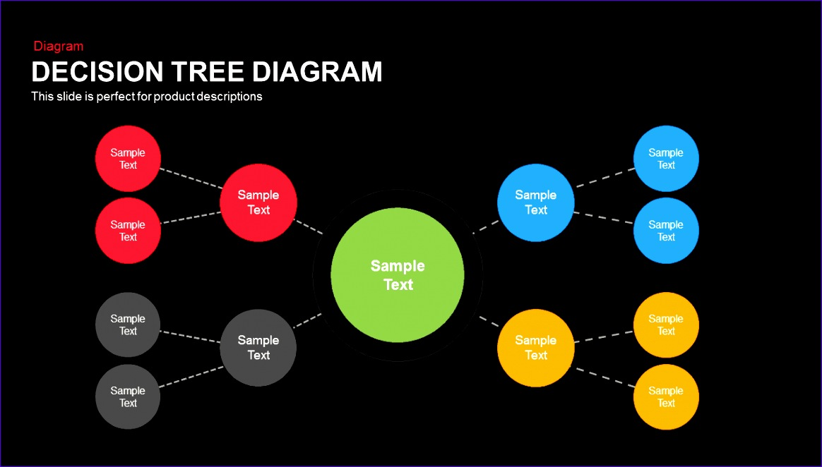 decision tree diagram powerpoint and keynote template 1164662