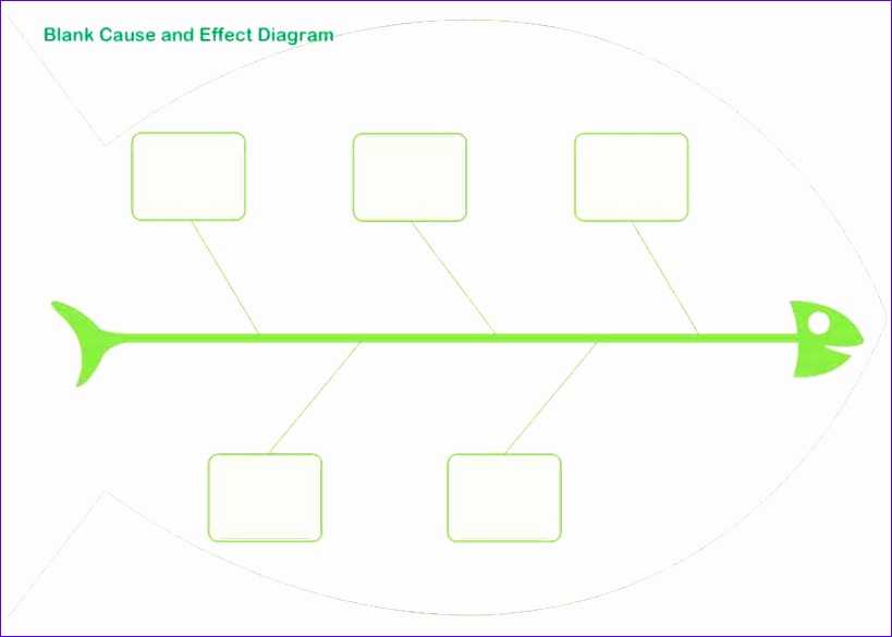 fishbone diagram templates