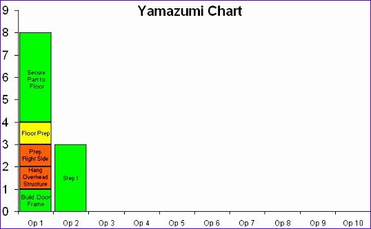 yamazumi template excel 538333