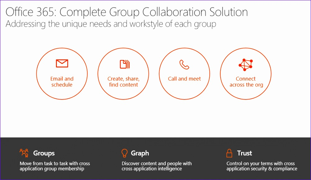 office 365 groups update at ignite 2016 1001579