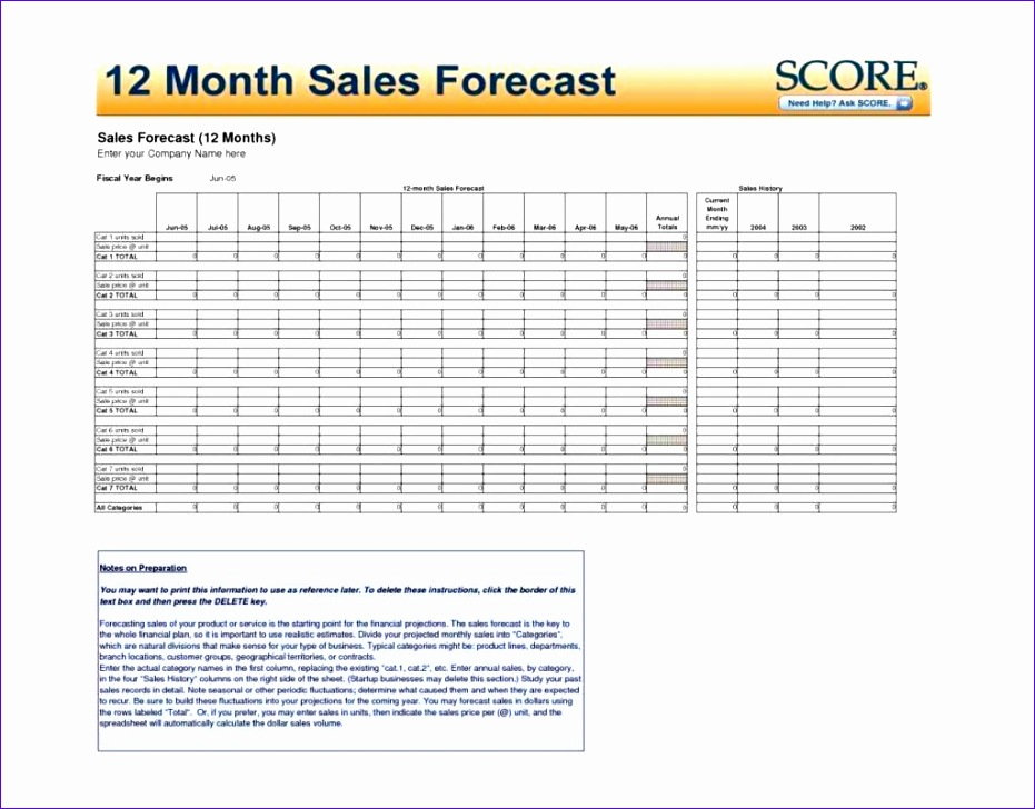templates sales bud template excel a free sales forecast template spreadsheet includes cost of goods 931728