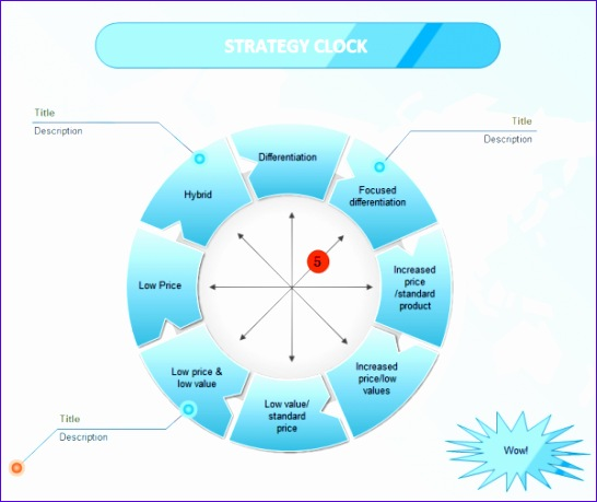 strategy clock template 546459