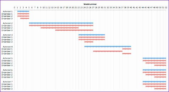 gantt chart 564306