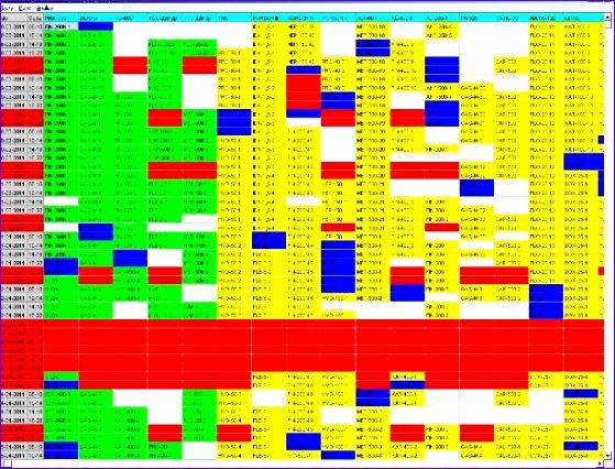 paynter chart template 559426