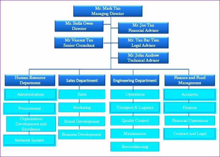 organizational chart template fillable 4AVcREeIAyIp Dz3Oo8DfoCbqX MRuP 3ce08J 8k86J KeeU6 lZusVCL3KwaKPuC8rWRN0YW6P35 iJyDX6A 718515