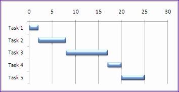 Presentar datos en un gráfico de Gantt f8910ab4 ceda 4521 8207 f0fb34d9e2b6 354182