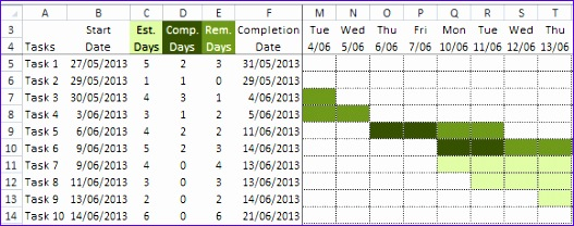 excel conditional formatting gantt chart 527208