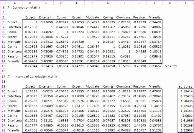 inverse matrix in excel