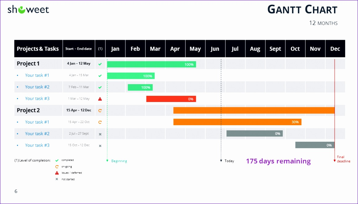 gantt charts and project timelines for powerpoint 1164662