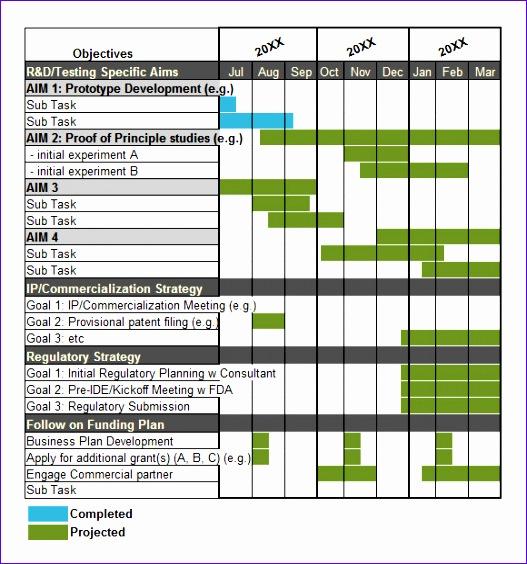 excel spreadsheet gantt chart