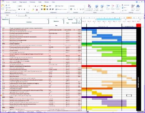 gantt chart excel 2007 template 462361