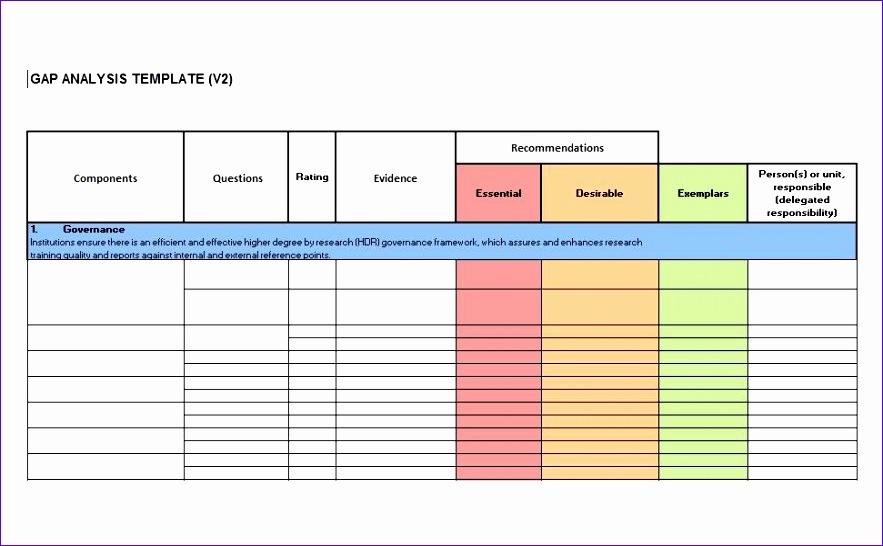gap analysis templates 883546