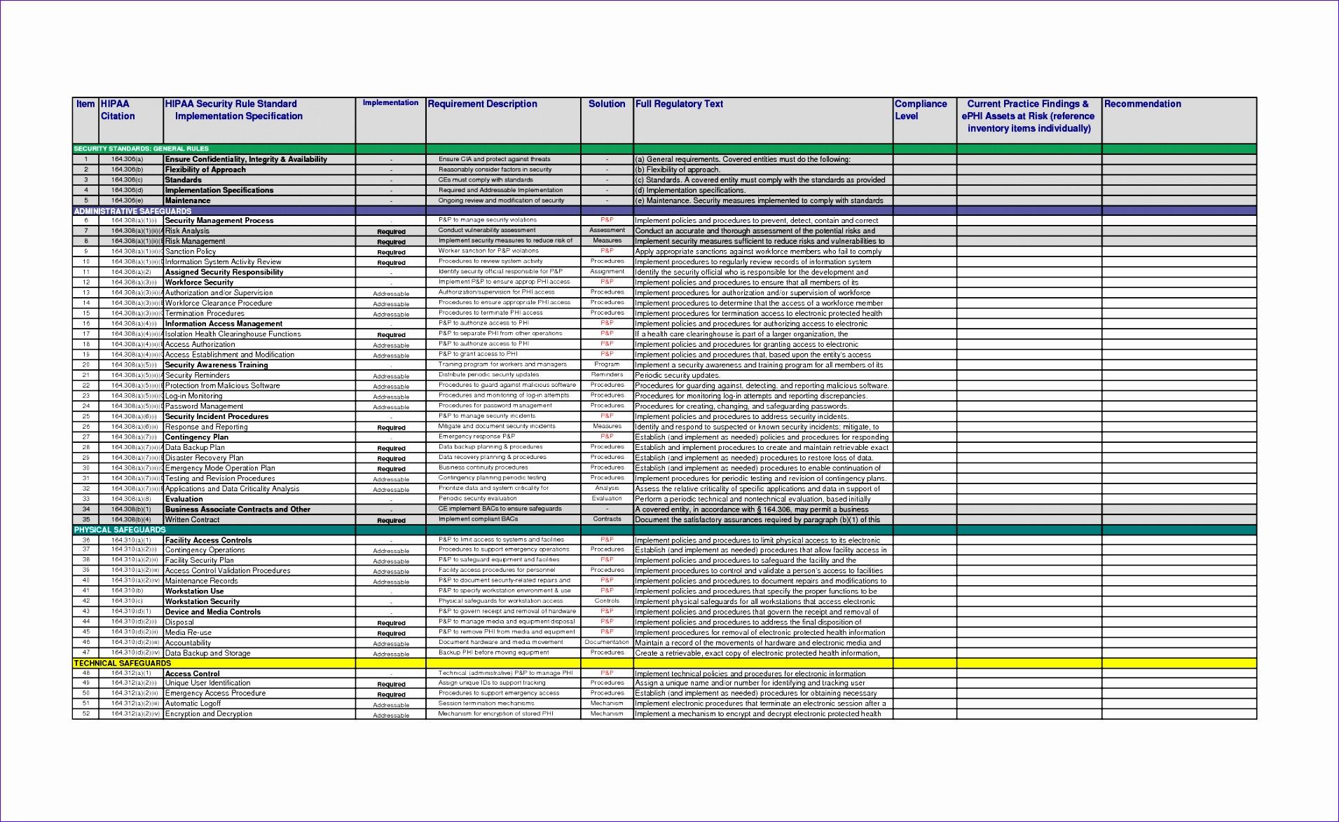 gap analysis template 19111173